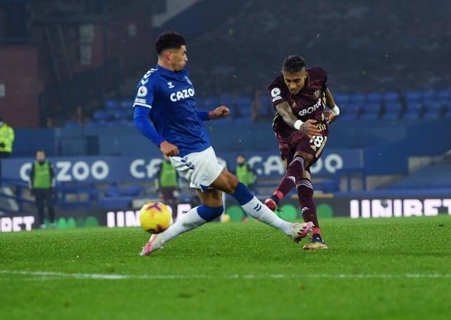 EOn target: United's Raphinha scores the winning goal. Pictures: Jonathan Gawthorpe