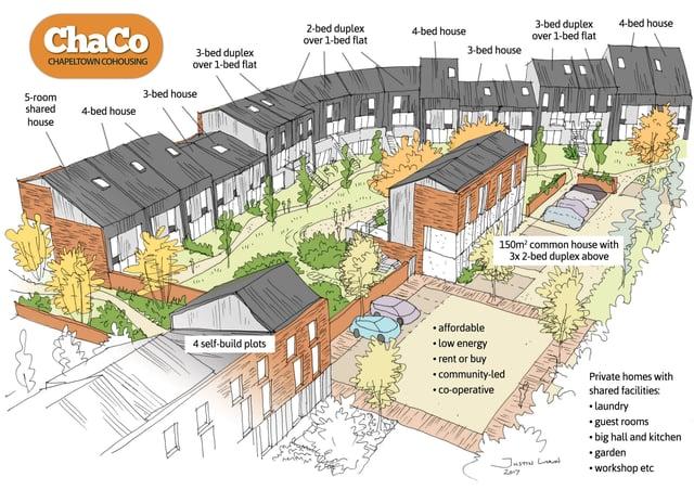 Chapeltown cohousing