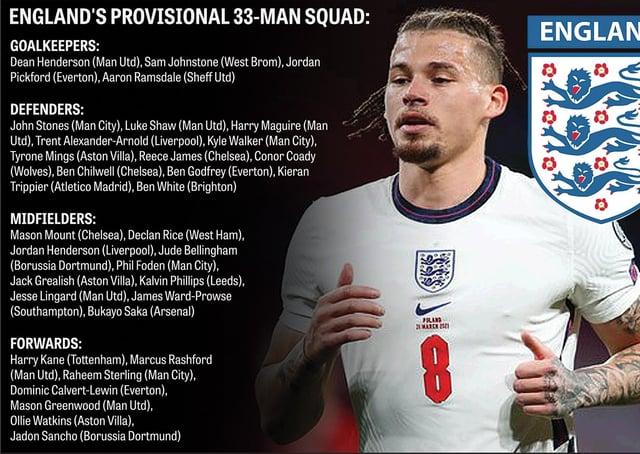 England's squad for Euro 2020.