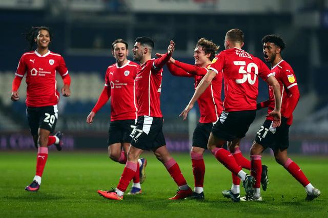 Barnsley's impressive £12m squad market value boost compared to QPR, Reading & more